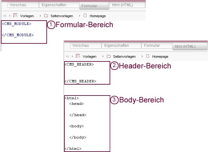 Online Dokumentation FirstSpirit - Verwendung von Variablen in Vorlagen